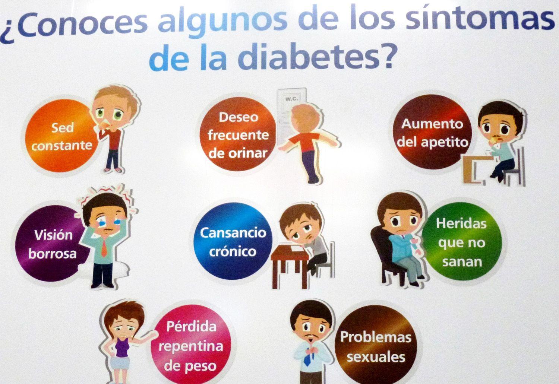 micción frecuente significa que tengo diabetes