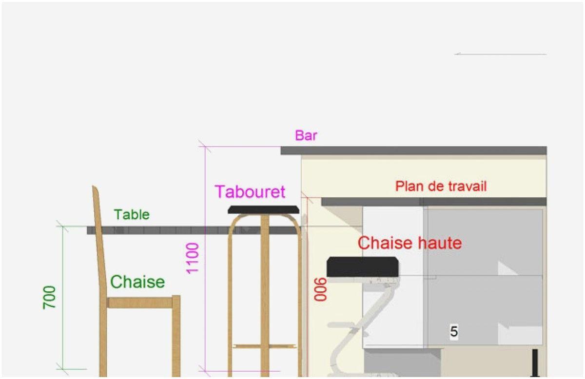 Épinglé par Mbaye sur dimension table  Hauteur meuble haut