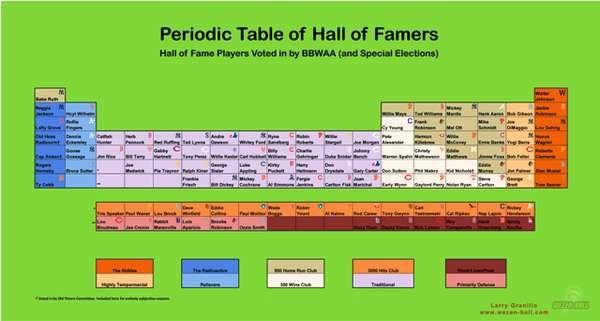 Periodic Table of Caffeine Beverages Periodic tables Pinterest - fresh merck periodic table app