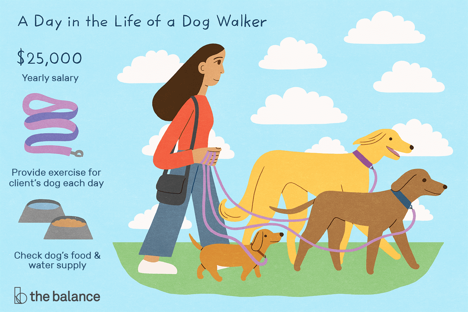 Dog Walkers Take Dogs Out For Their Needed Exercise The Job Can Be A Good Fit For Those Who Want Independent Flex Dog Walker Pet Sitting Business Pet Sitters
