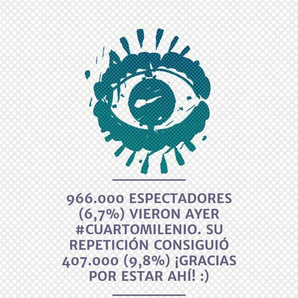 966.000 espectadores (6,7%) vieron ayer #CuartoMilenio. Su ...