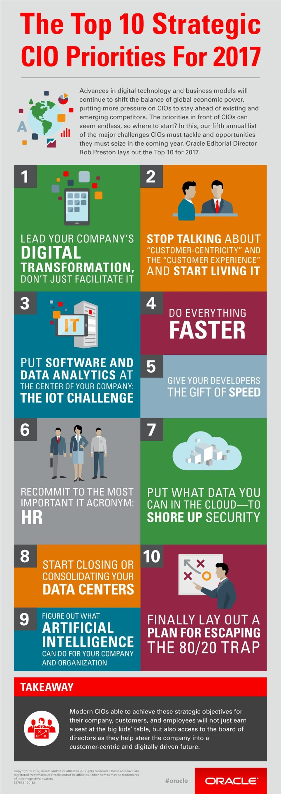 Mahor Technology Management: Top 10 Strategic CIO Priorities For 2017