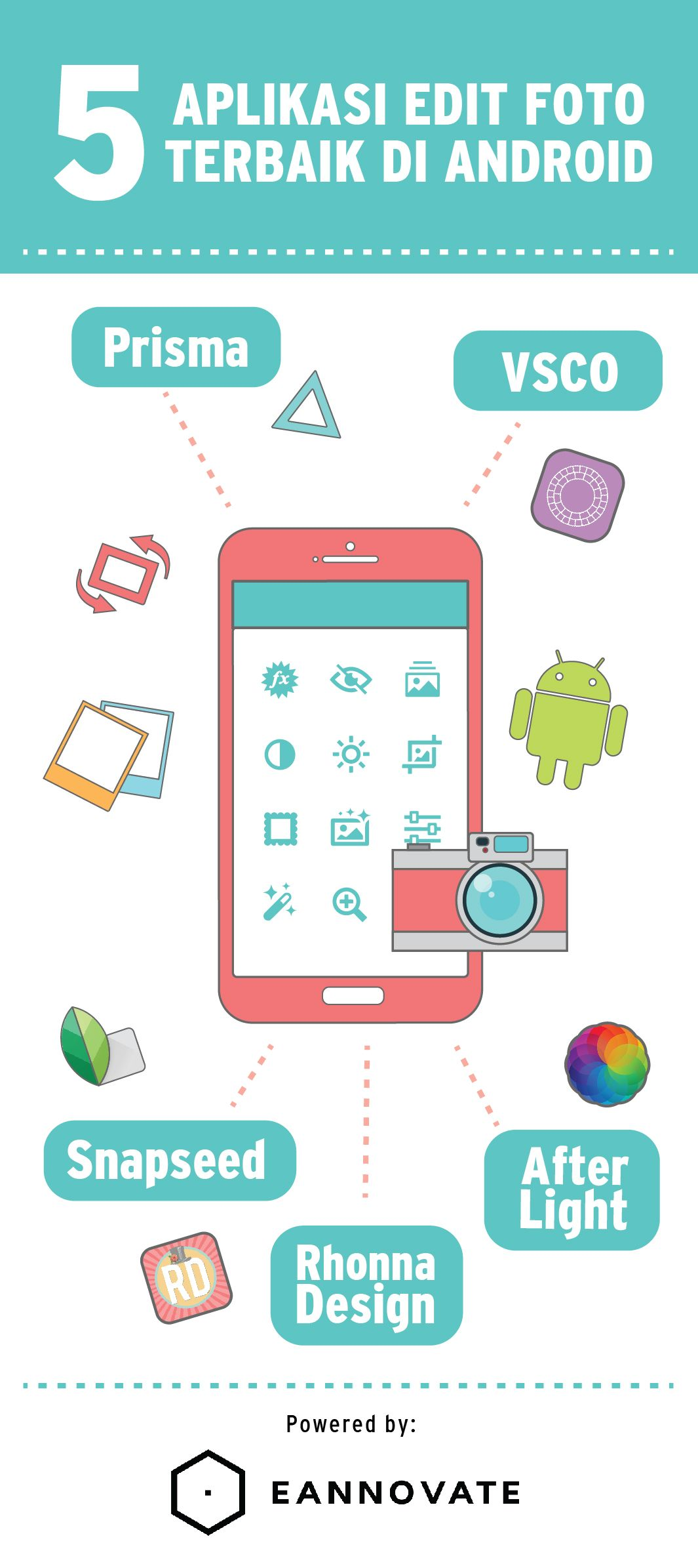 Top 5 Apps For Photo Editing Do You Use It Photo Editor App Learn Photo Editing Photo Editing
