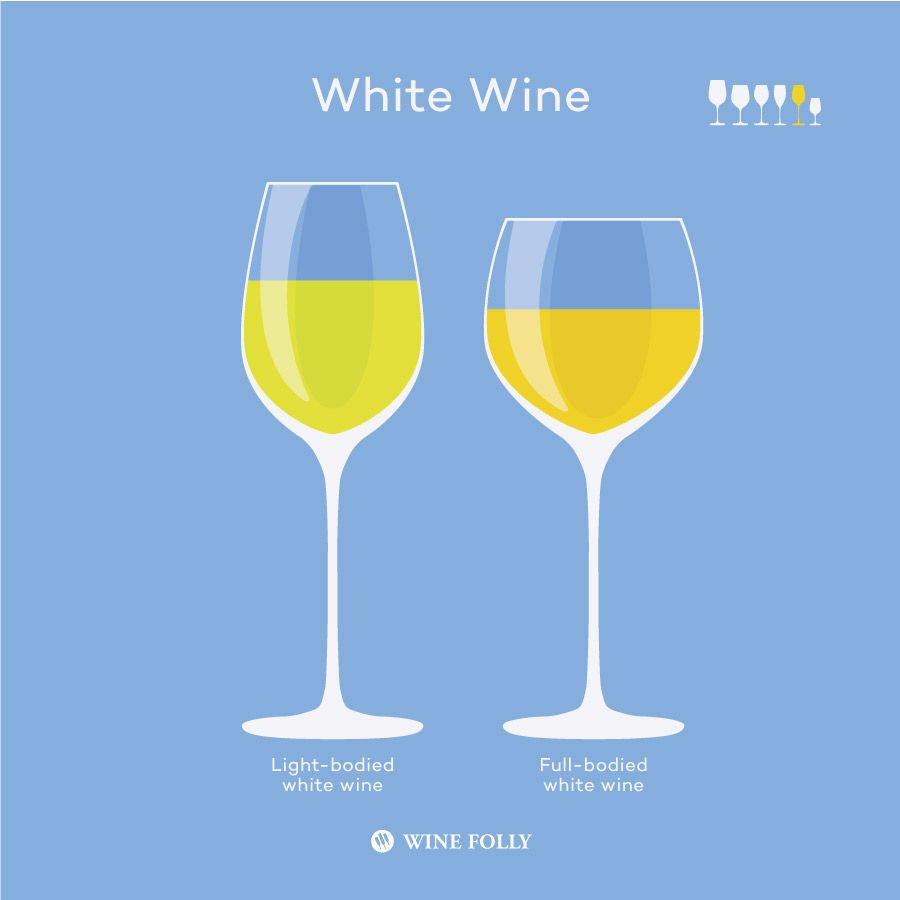 Selecting The Best Wine Glasses For The Job