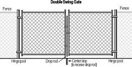 Gate On The Side Of The House To Keep The Dog In The Backyard And The Neighbor Boy Out Safety Reasons Chain Link Fence Gate Chain Link Fence Fence