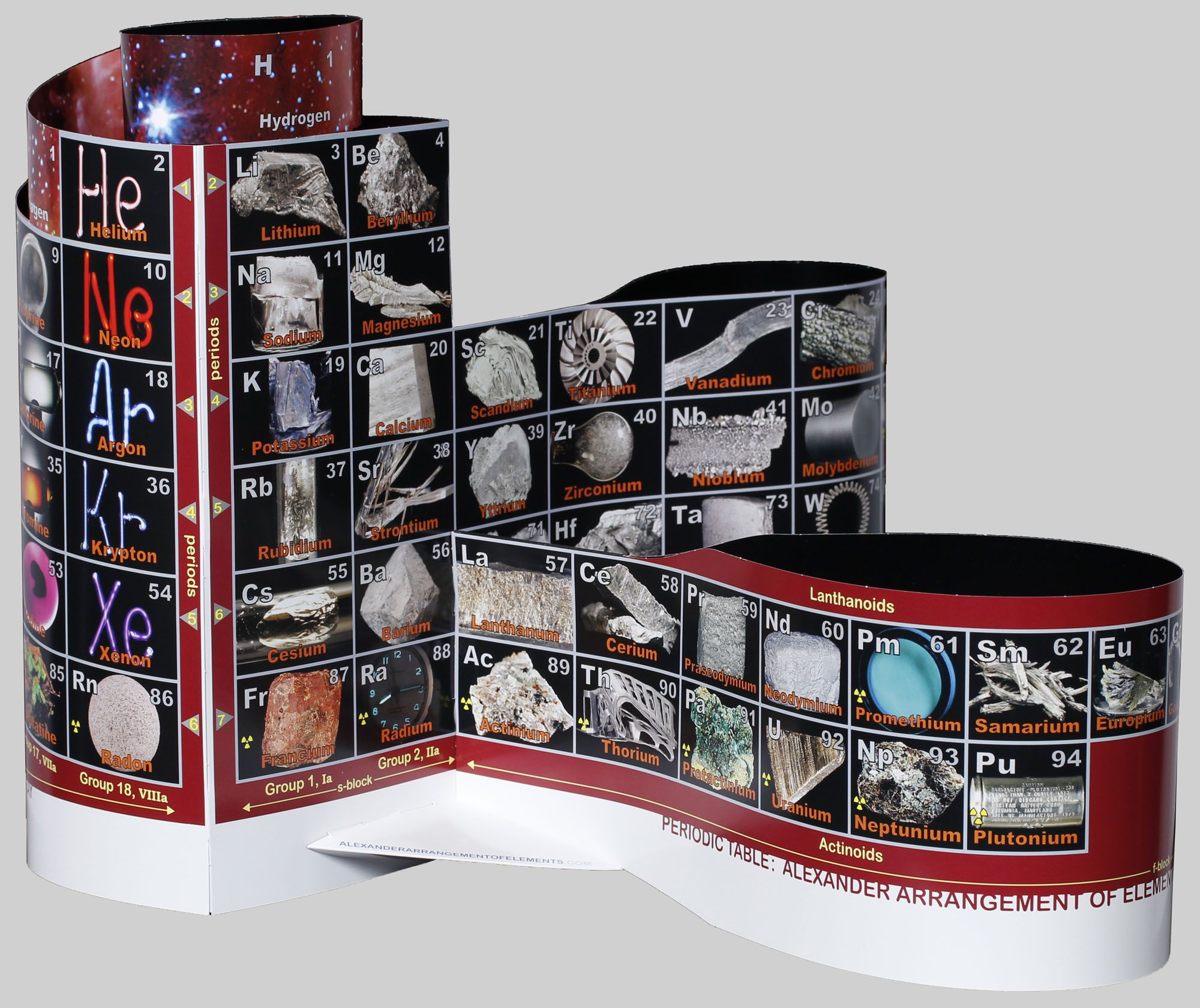 Photo periodic table posters periodic table art pinterest photo periodic table posters urtaz Gallery