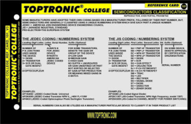 Pin On Toptronic Products