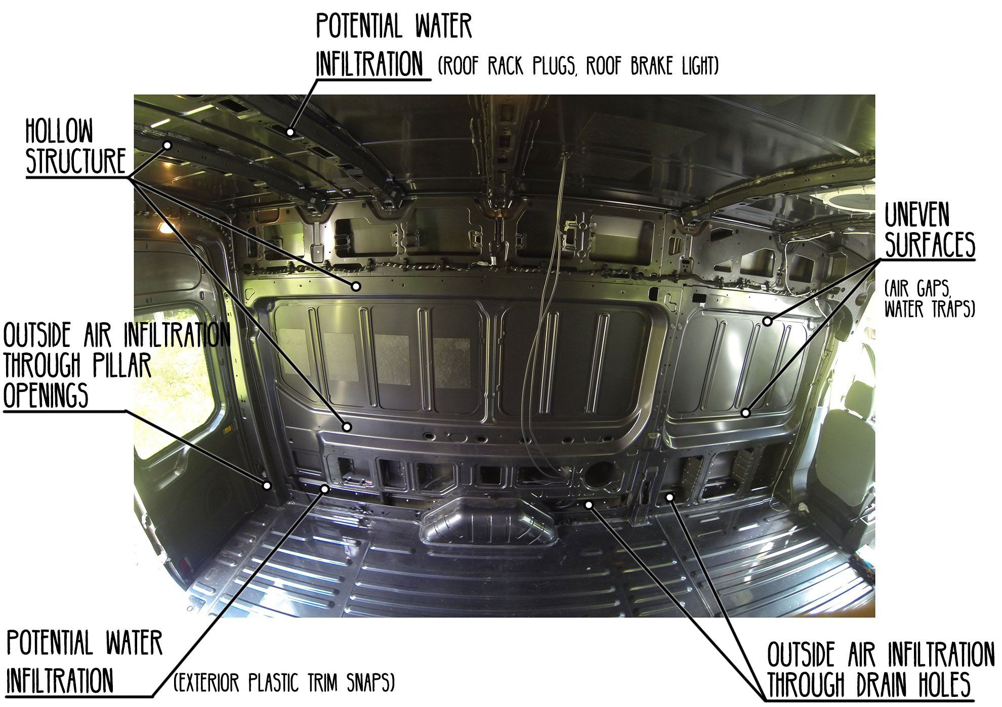 Condensation And Moisture In A Van Why It Happens And How To Control It Faroutride Van Life Insulation Van Insulation