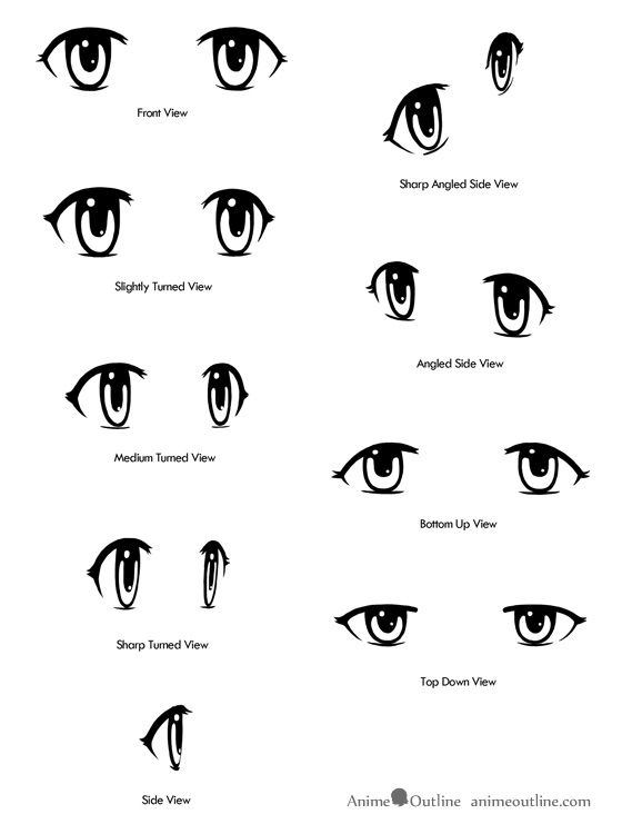 How To Draw Anime Dr Odd How To Draw Anime Eyes Anime Drawings Anime Eyes