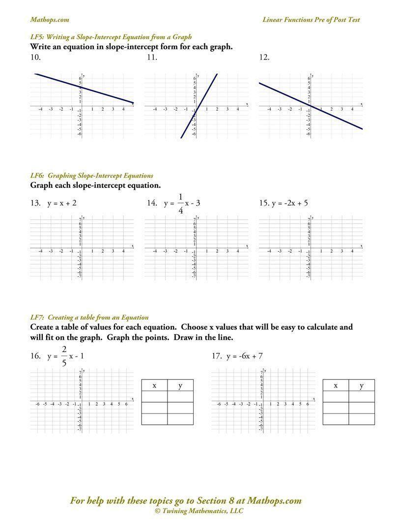 Graphing Linear Equations Practice Worksheet Pin On Graphing Data Worksheets Printable Graphing Linear Equations Linear Function Graphing Linear Inequalities
