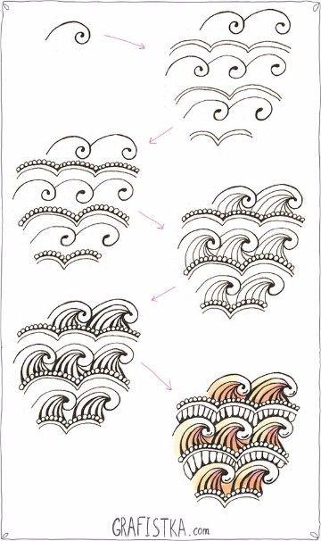 Dibujos De Olas Del Mar Para Imprimir Romina En 2019 Olas De Mar