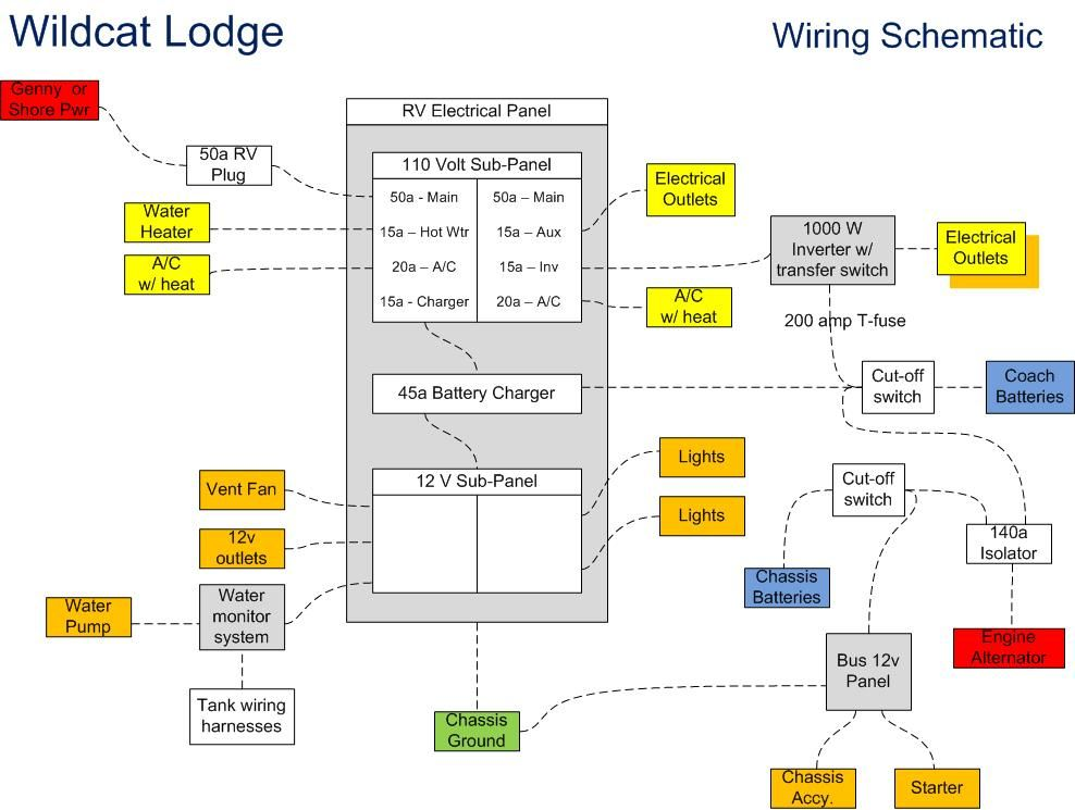 Bus Plans  systems (21810)  wiring diagram | Little House Electric | Diagram, School bus