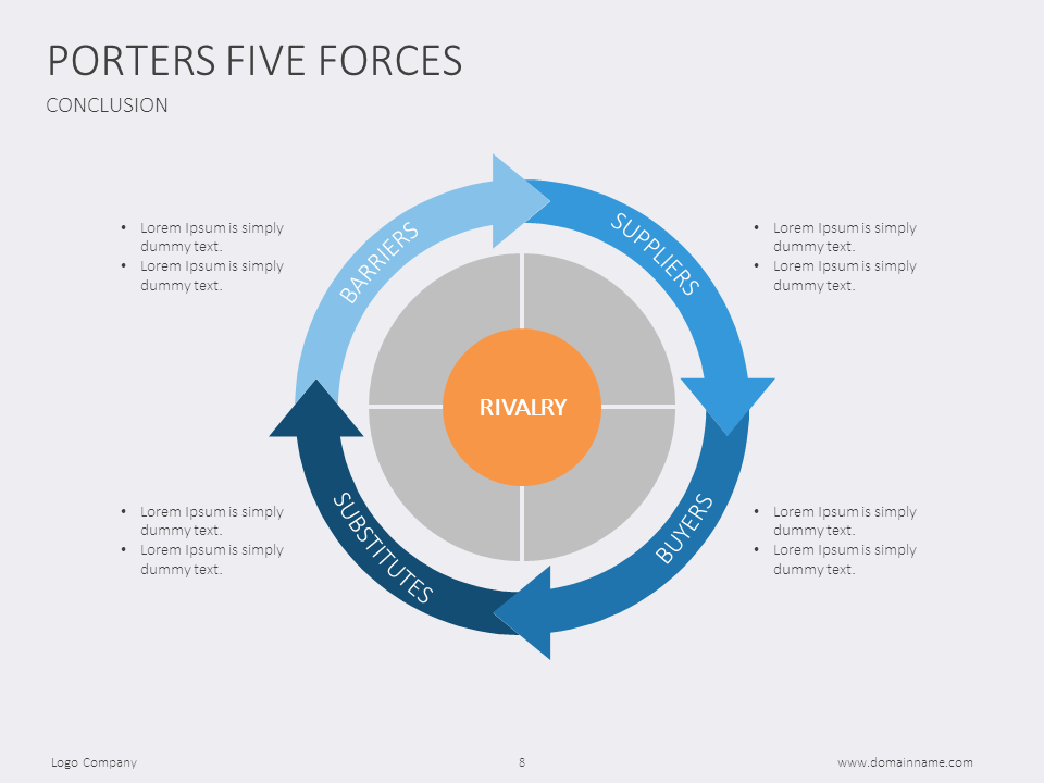 Porter S 5 Forces Slide Powerpoint Managementconsulting Marketing
