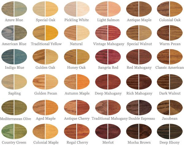 Color Theory Interiordesign: Hardwood Color Palette