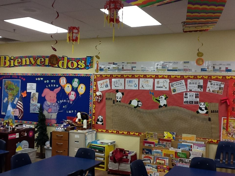 Great Classroom Decor ~ Great wall of china bulletin board for typing preschool