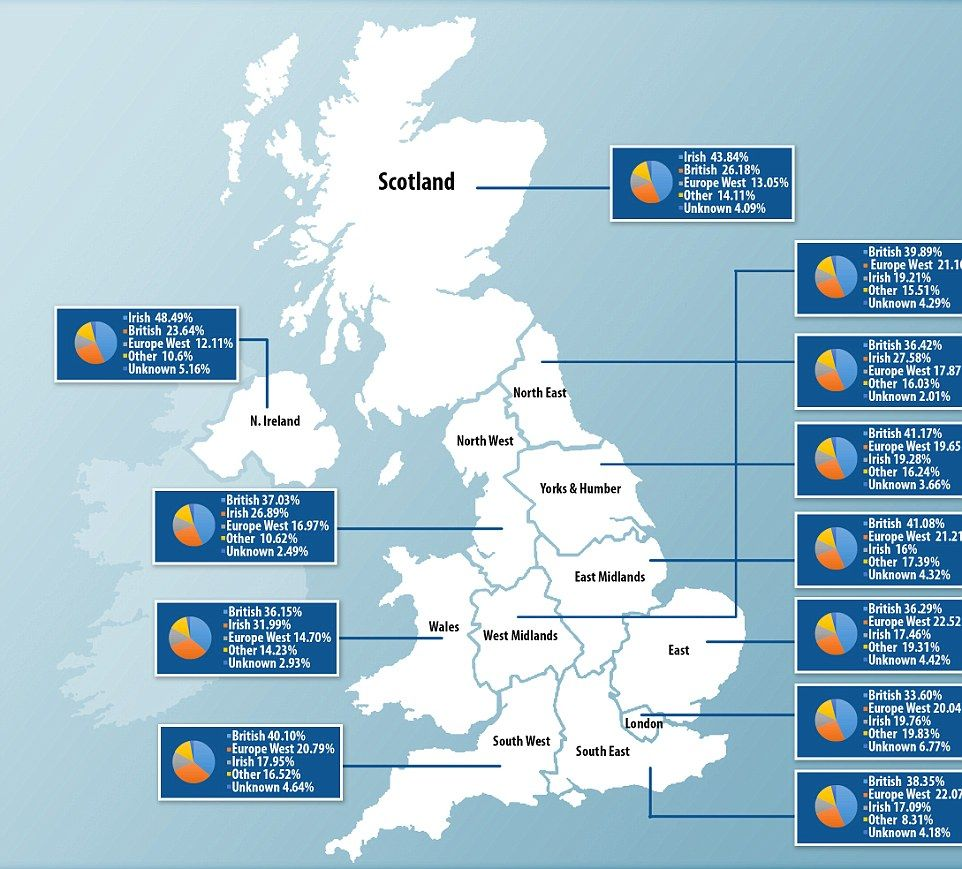 Genetic study reveals Yorkshire is most Anglo Saxon part of UK