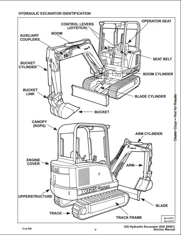 bobcat x325 mini excavator service repair workshop manual 511820001 rh pinterest com Kubota Hydraulics Diagram kubota digger wiring diagram