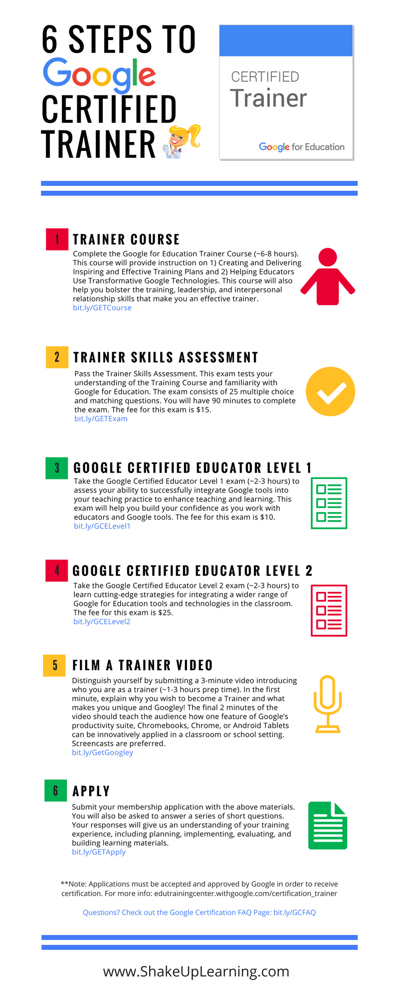 How to Be e a Google Certified Trainer