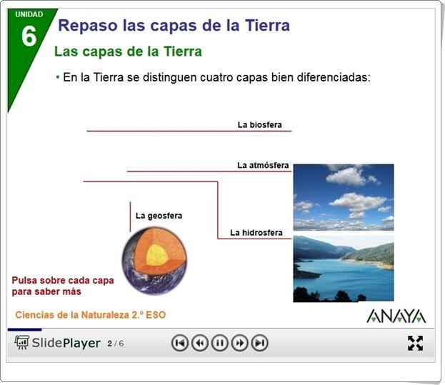 Repaso Las Capas De La Tierra Capas De La Tierra Ciencias De La Tierra Ciencias De La Naturaleza