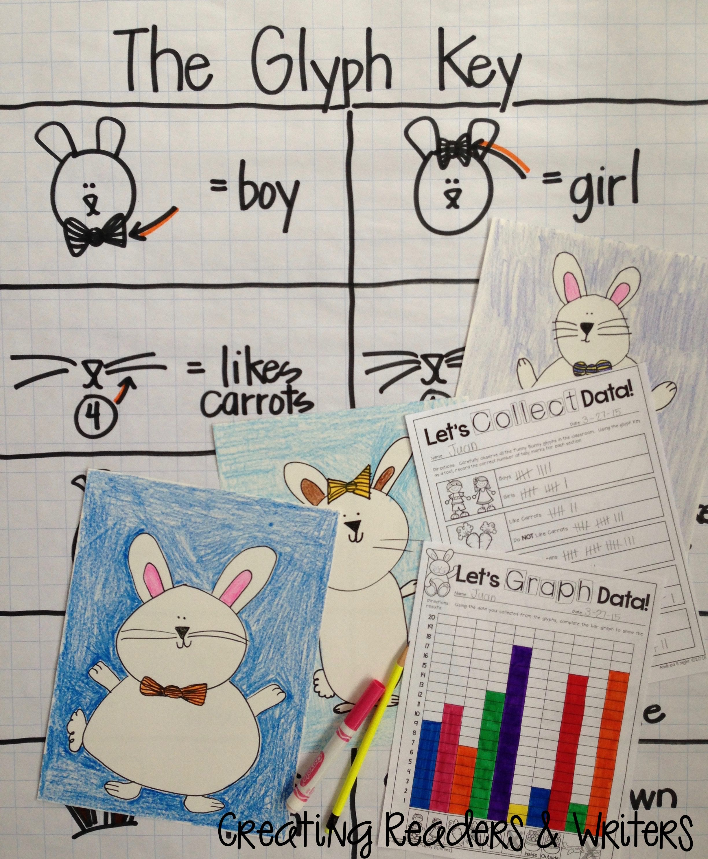 Easter Math Activity With Glyphs And Graphs Funny Bunnies