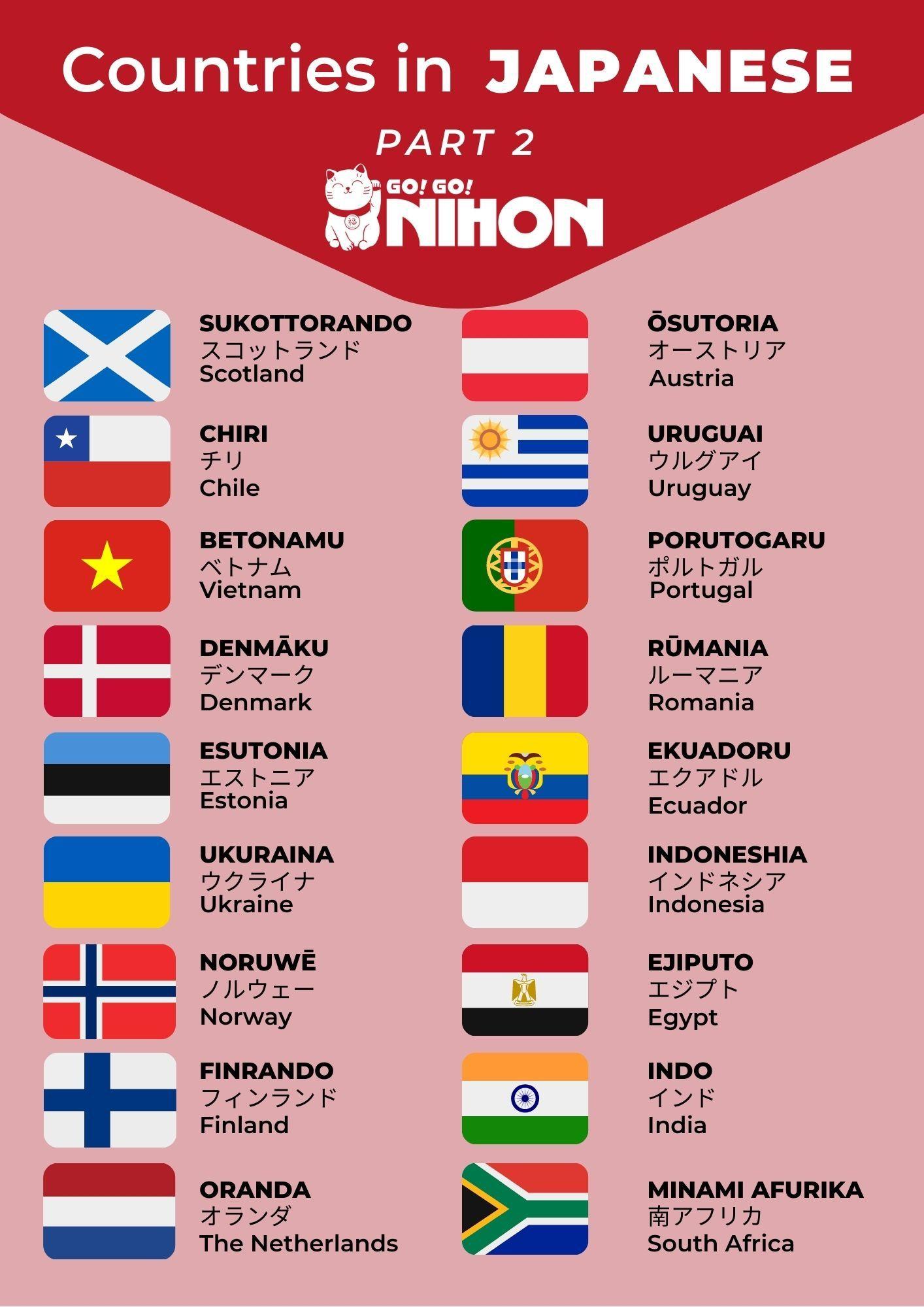 Countries In Japanese Japanese Language Learning Japanese Language Lessons Japanese Language