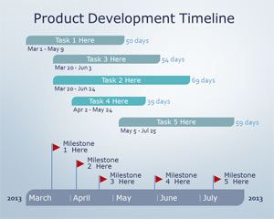 Product Development Powerpoint Timeline  Free Powerpoint