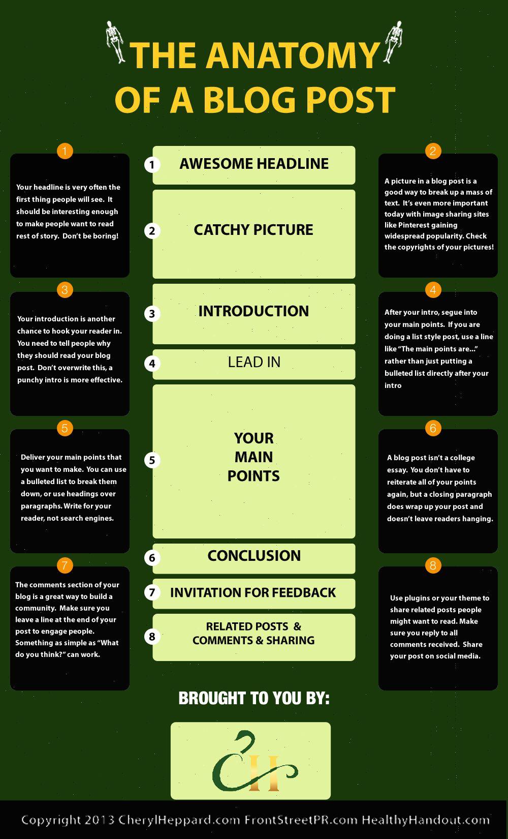 Top 7 Crimes Of Creativity Blog Marketing Blogging Advice Blog Social Media