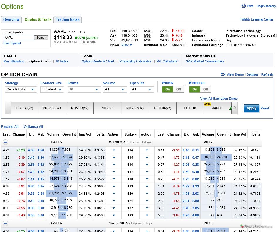 Osgdem binary trading trade options in somalia