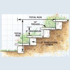 how to build a garden path stone steps flagstone and natural stones