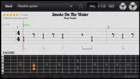 Guitar guitar tabs pro : Guitar and Bass on Pinterest