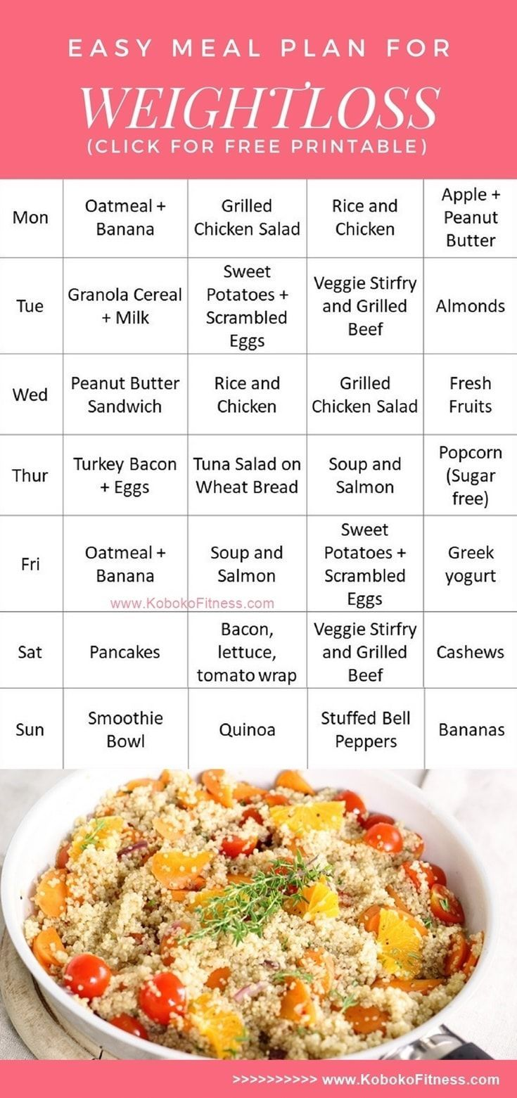 Photo of Easy Meal Plan for Weightloss (Extra Free Printable) – Koboko Fitness