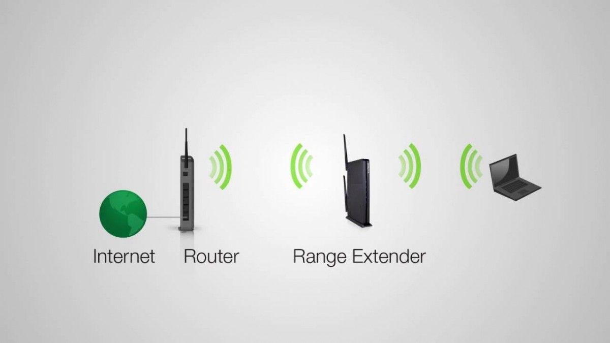 Gemütlich Belkin Wireless Router Setup Diagramm Zeitgenössisch ...