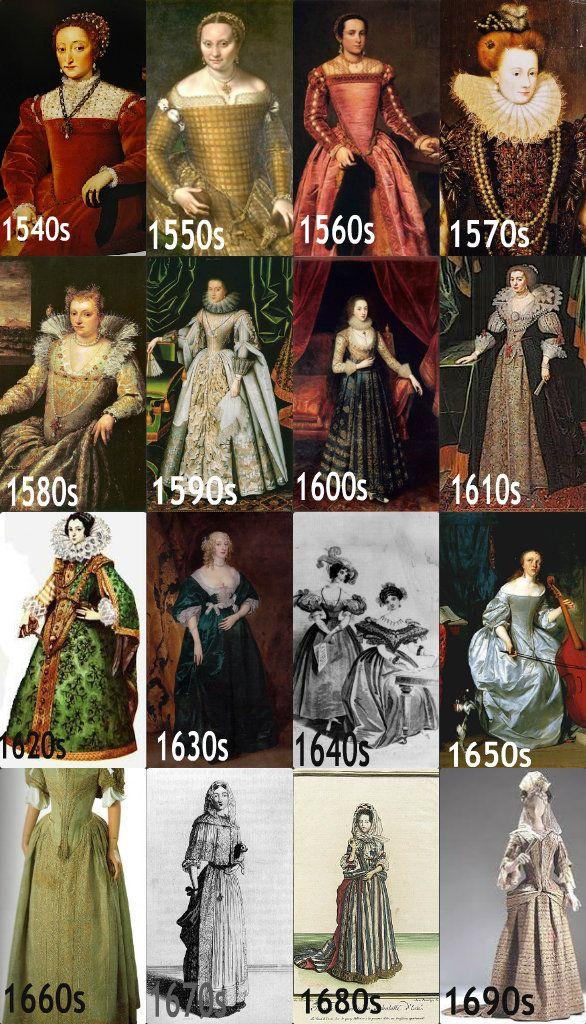 Late 1500s to late 1600s | Costume Mania - Renaissance ...