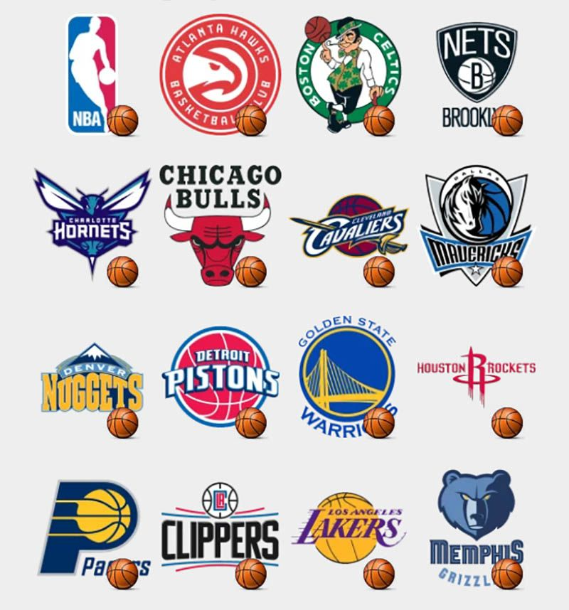 NBA Logos Stickers Set   Telegram Stickers   Equipos de la nba, Equipo de  basquetbol, Póster de fútbol