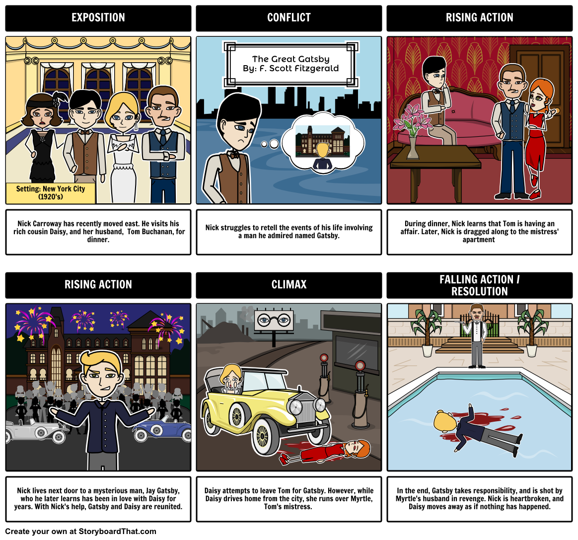 many teachers host s themed parties while teaching the great this teacher guide and lesson plan for the great gatsby includes plot analysis and a look