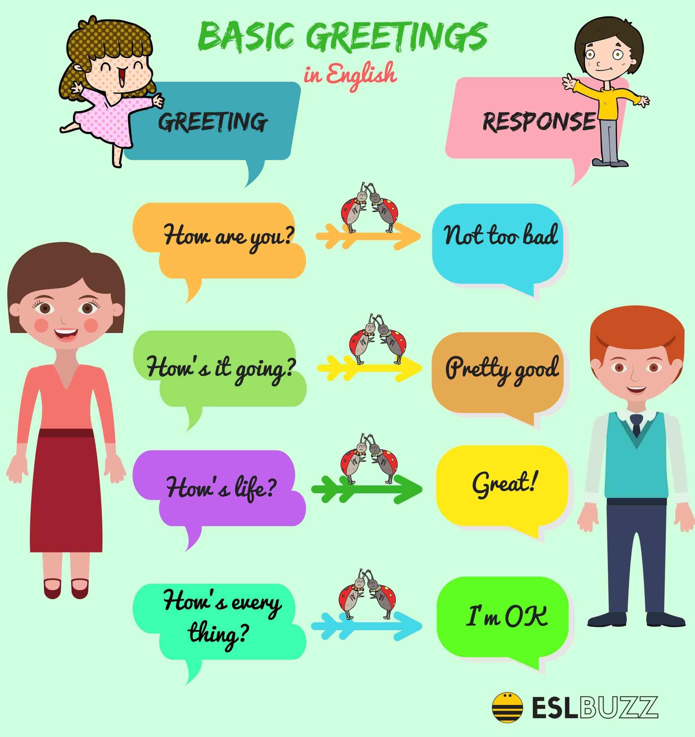 Basic Greetings 1 2 Con Imagenes