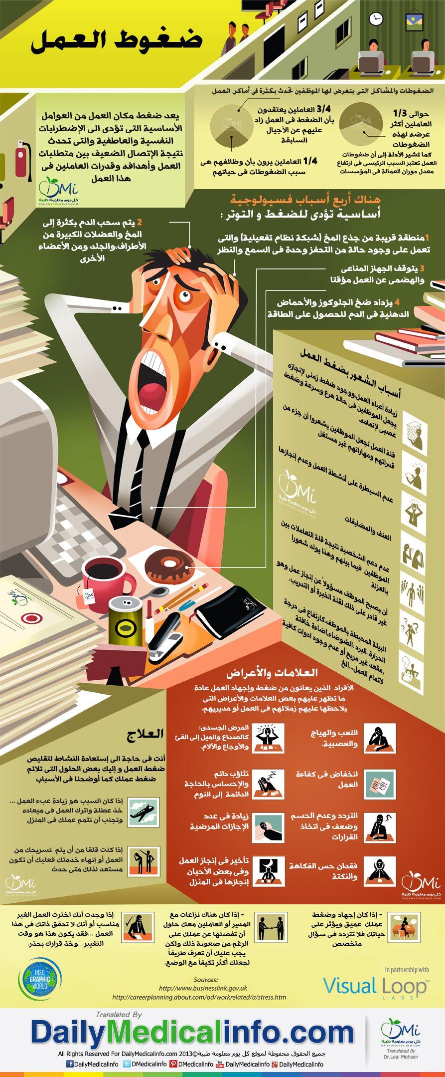 انفوجرافيك كيف تتعامل مع ضغوط العمل ؟ Work stress