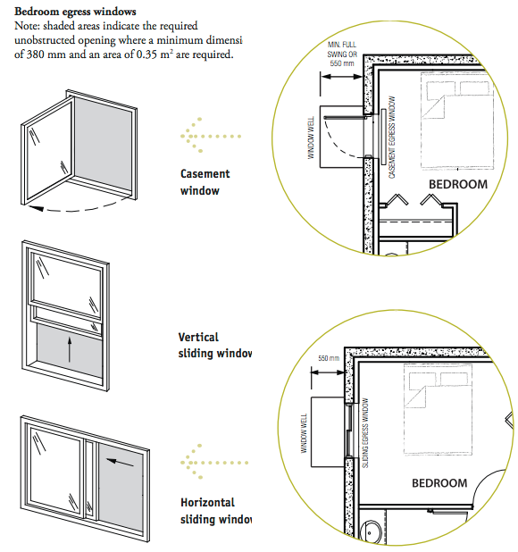 Ready To Install Window Well. | Window Wells For Basement Suites |  Pinterest | Window, Basements And Window Well