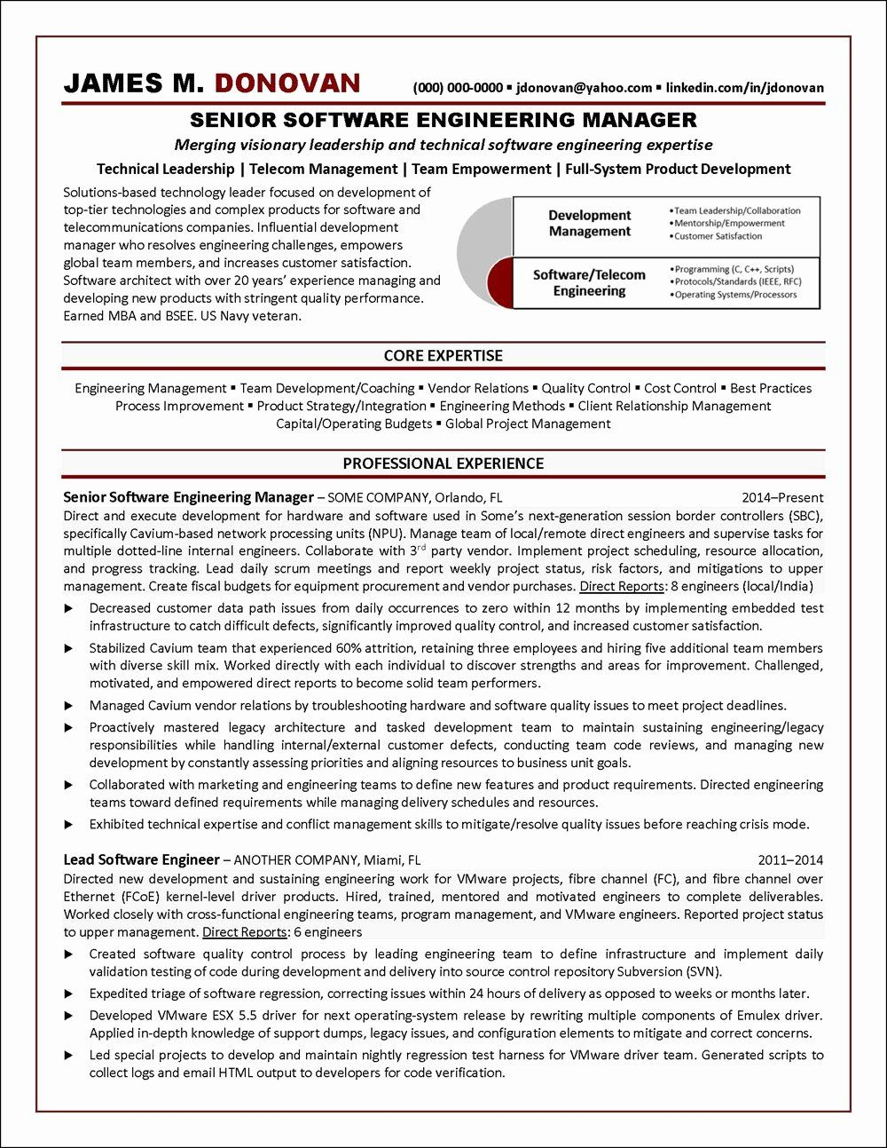 Engineering project manager resume luxury software