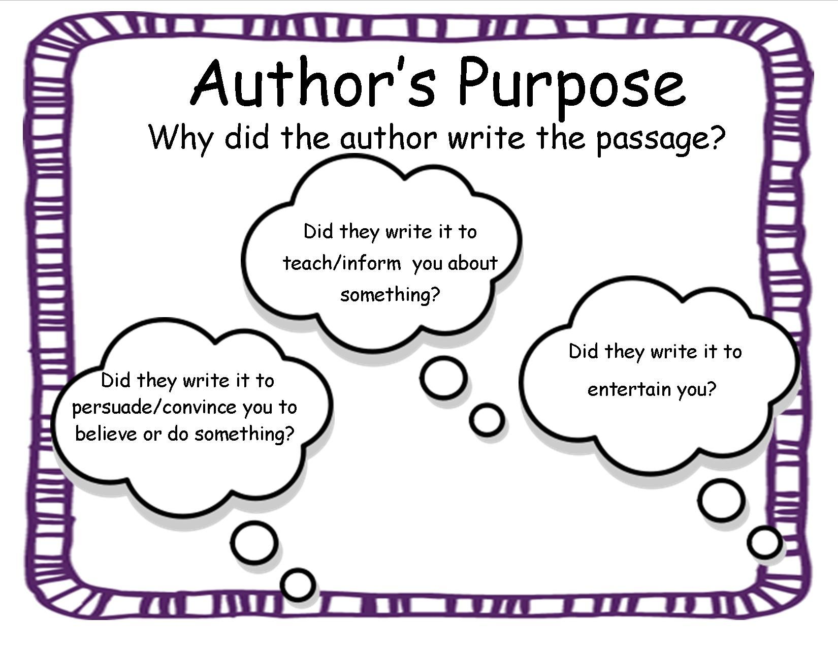 Authors Purpose Printout With Images