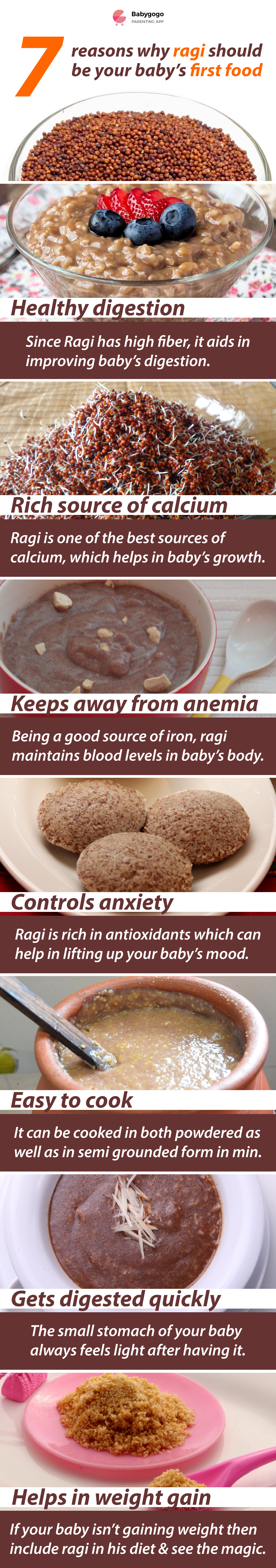 Ragi makes the healthiest and one of the best introductory foods for babies. #baby #food #parenting #motherhood #newmom #introducing #food