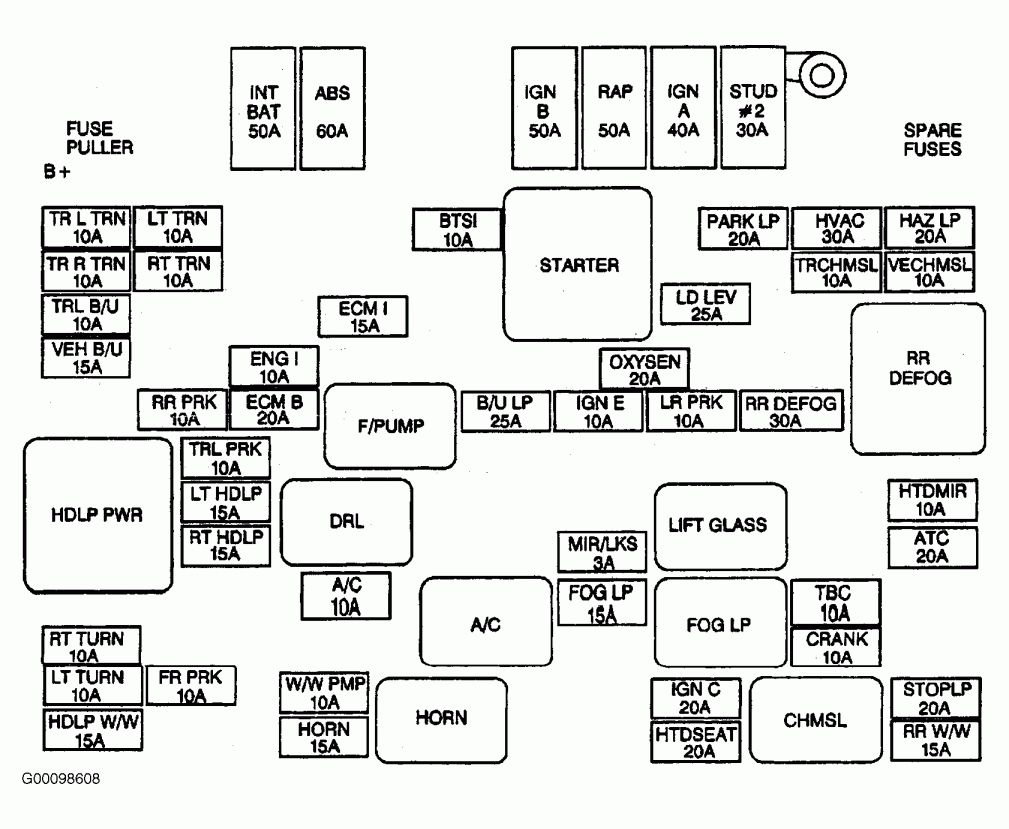 1989 Toyota Truck Fuse Box Diagram And Toyota Pickup Fuse Box Diagram Wiring Diagrams Fuse Box 1985 Chevy Truck Fuses
