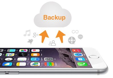 Phone Transfer Software Helps Your Transfer Data Easily And Fast Phone Data Recovery Tools Data