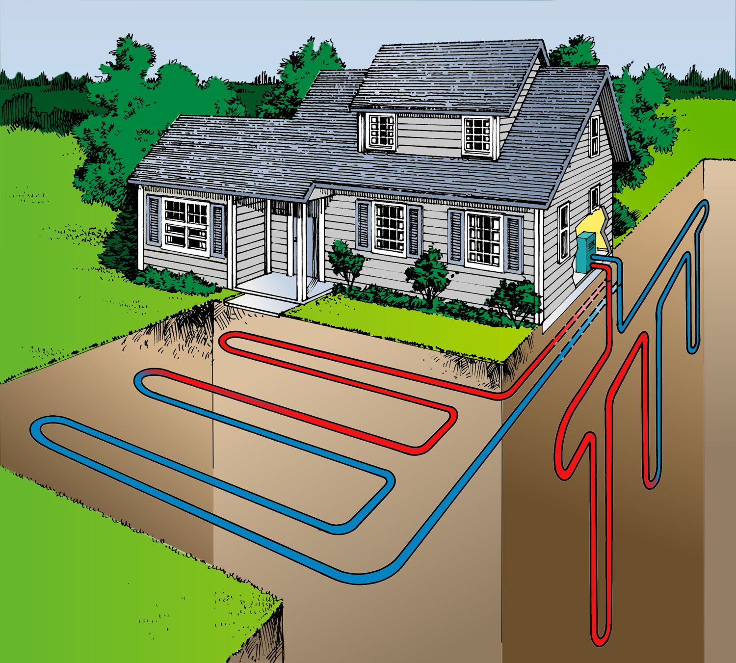 Geothermal Energy For Free Heat And Air Conditioning Geothermal Heat Pumps Geothermal Heating Geothermal Energy