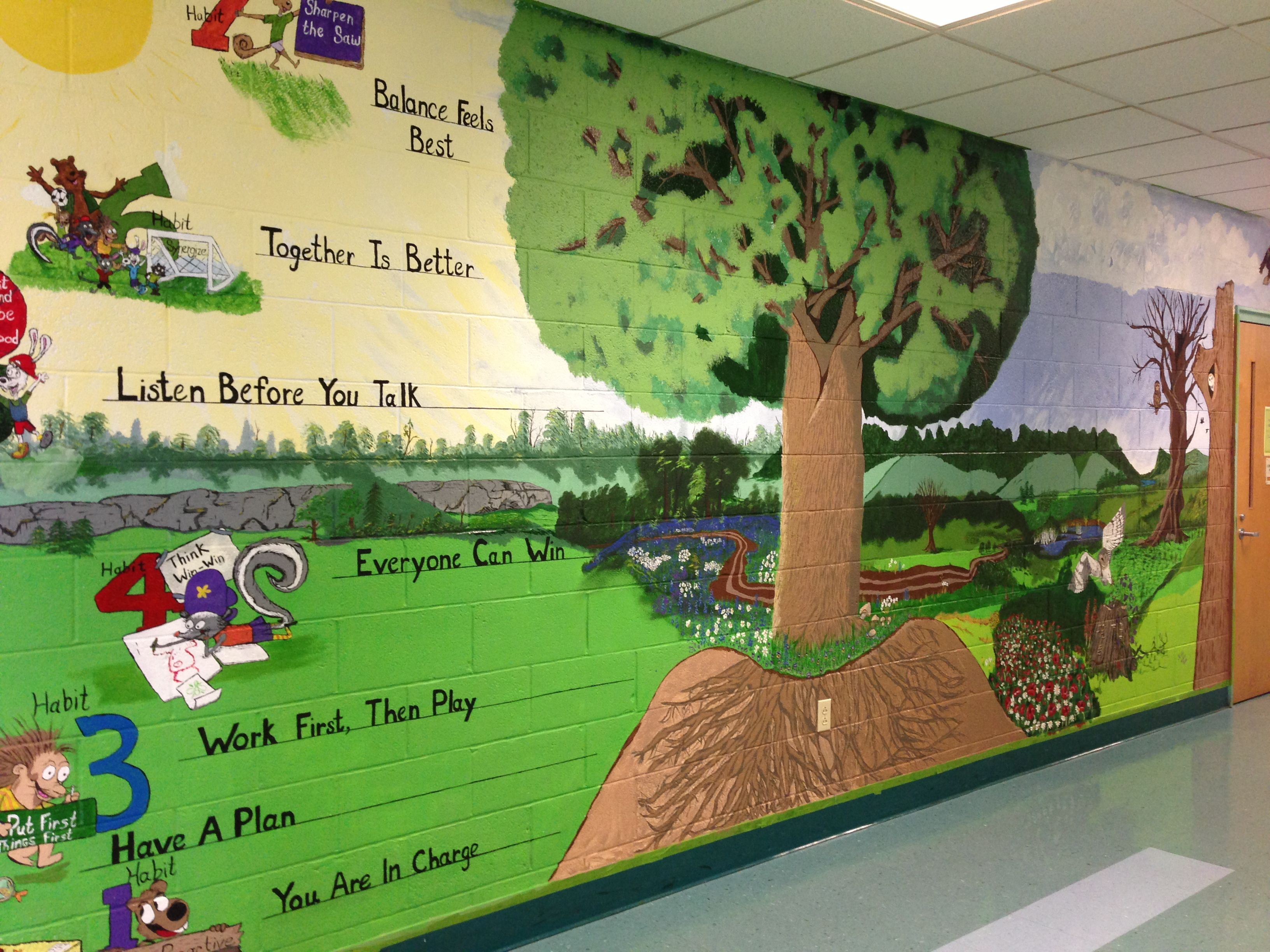 leader in me 7 habits tree bonnieville elementary ky On 7 habits tree mural