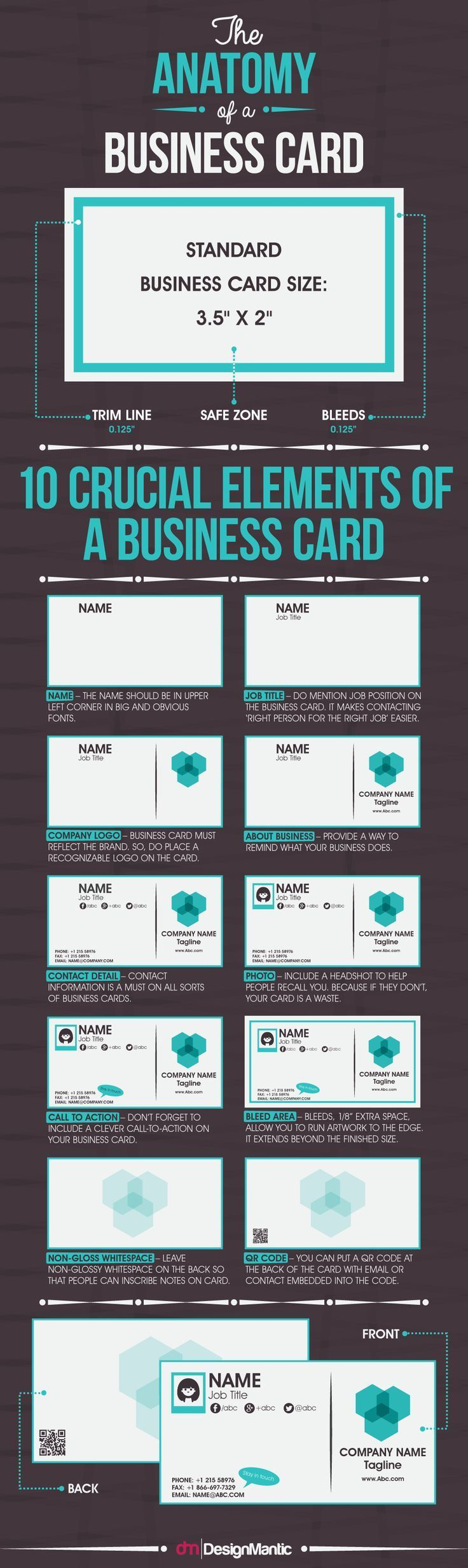 The Anatomy Of A Business Card #Infographic | Business cards ...