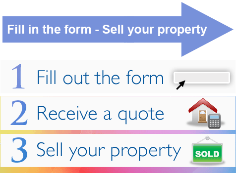 Panacea Property Company Expertise In A Quick House Sale In Scotland We Offer You A Free Quote And Try Out Our Level Best To Sale House Property Buyers House
