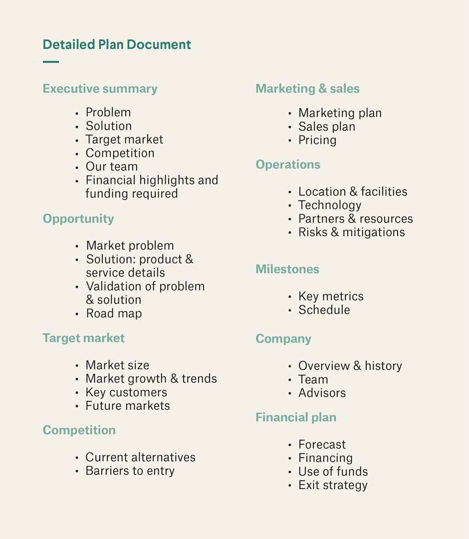 Detailed Business Plan Document  Business    Business