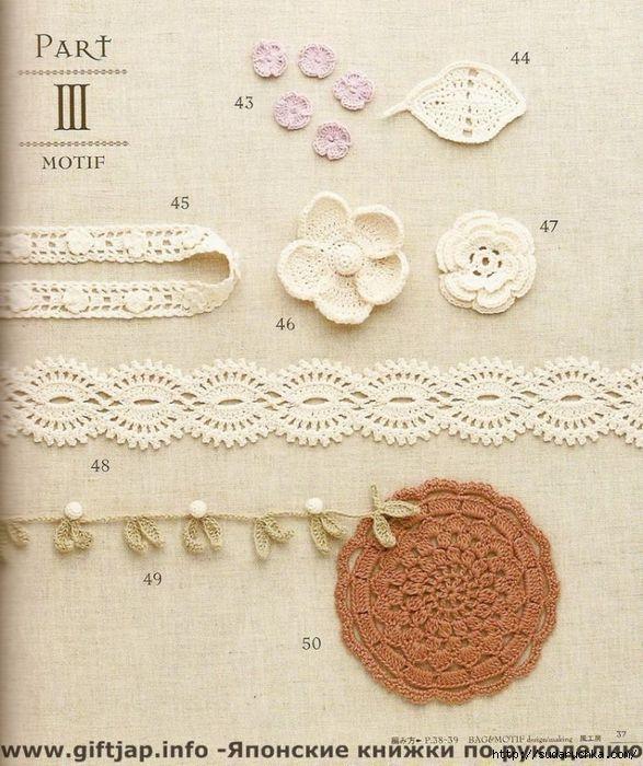 BAG ARRANGE and motif pattern\