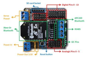 Arduino extention Board BlueTooth XBee ---- Looking for FUN new XBEE projects?!?!?! Check out http://xbeehq.com/ !!!